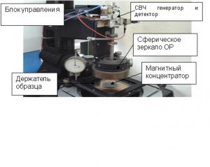 микроскоп эпр